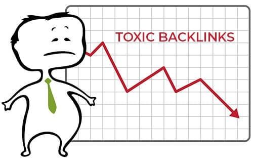 Toxicity of backlinks analysis