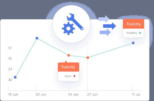 How does LinkTrackerPro work - Fix issues
